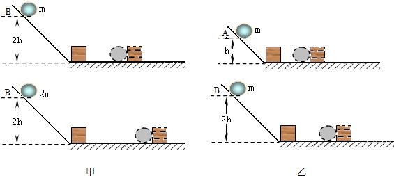 于是设计了如图甲,乙所示的实验,探究动能的大小与哪些因素有关.图片