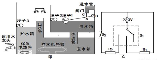 (10分)某电开水器的结构如图甲所示(剖面图),简化的内部电路如图乙