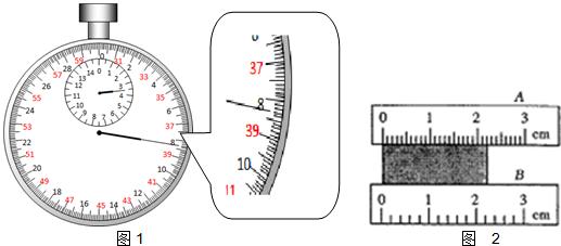 """长度的测量知识点 """"如图1在做""""测平均速度""""实验时,停表如图."""