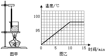 盖盖烧水加热开始温度升高较慢快升温到沸点时温度升高也慢初中物理原因