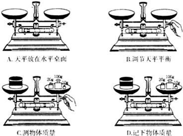 小明同学用托盘天平测物体质量的步骤如图所示.请回答下面的问题