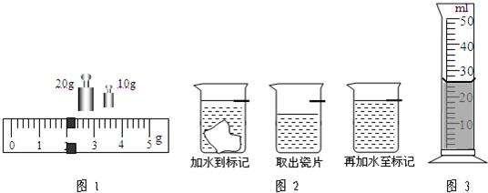 (2)用调节好的天平测量瓷片的质量,所用砝码的个数和游码的位置如图1