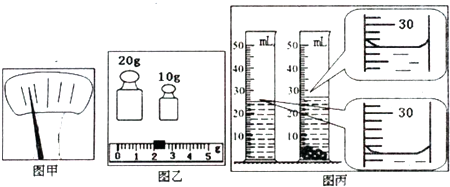 """在""""测量小石块的密度""""的实验中"""