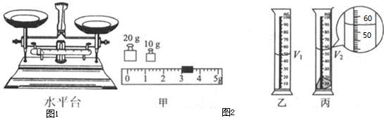 利用天平和量筒测量不规则形状石块的密度,采用了下列实验步骤,其中