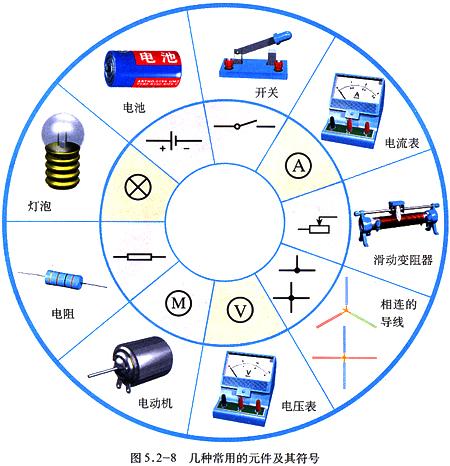 电路图及元件符号