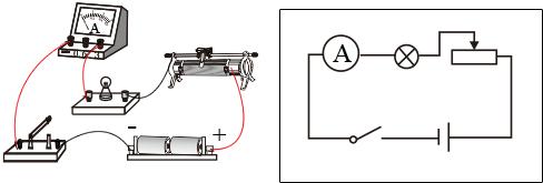 实物图和电流的方向用各元件符号表示实物元件的电路