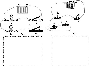 根据下图的实物连接情况在右边的方框中画出电路图.