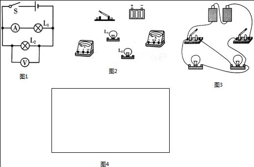 (1)按图1的电路图,用笔画线代替导线,将图2中的实物组成电路,导线不能