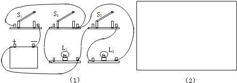 在下面(2)图指定方框内,按照(1)图所示实物连线图画出电路图.