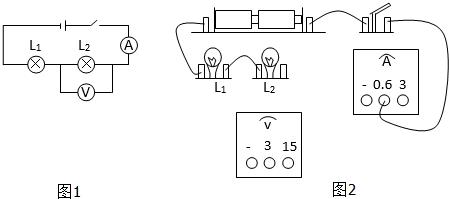 按照图1电路图将图2的实物元件连接起来