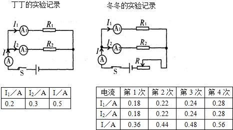 """在""""探究串,并联电路中电流的规律""""的实验中,某同学用如图一所示的接法"""