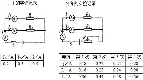 """探究串并联电路中的电流特点实验知识点 """"如图所示电路中,两灯均不亮"""