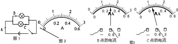 如图电路是将滑动变阻器作分压器用的电路