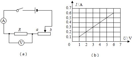 Ω,滑动变阻器的最大阻值是