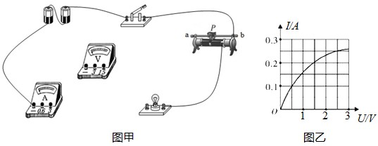 请你帮小明按图1电路图用笔画线代替导线完成图2实物图的连接,并要求