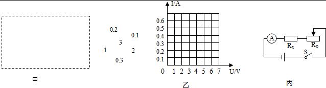 """琪琪和磊磊在""""伏安法测电阻""""的实验中:(1)如图所示是"""