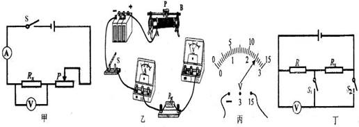 伏安法测电阻的探究实验知识点