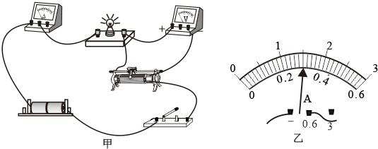 当滑动变阻器的滑片p滑到某一位置m时