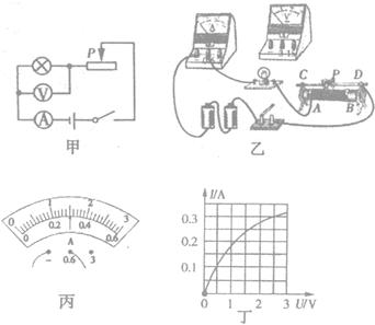 5v的小灯泡一只,新干电池两节,电流表,电压表,滑动变阻器和开关各一只