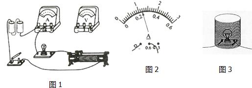 小明找来电池组,滑动变阻器