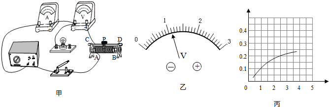 经过分析,习题按如图所示的电路进行测定小灯泡功率的实验,实验中某小组多测了几组小灯泡电压较低的数据,如表所示:(1)请按照图甲所示的电路图将图乙所示的实物图连接完整.(2)在闭合开关前,应将滑片P移至____处. {[小灯泡规格][电压表读数/V][电流表读数/A][灯泡亮度][额定电压U=2.