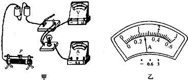 部分电路,请用笔画线代替导线按照电路 -如图甲所示是 测量小灯