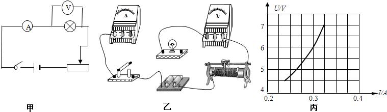 (1)闭合开关前,滑动变阻器滑片处于最大阻值处. (2)用电压表检查电路故障时,当电路出现一处断路时, 如果断路在电压表并联的两点之间,电压表串联在电路中,测电源电压,电压表示数等于电源电压. 如果断路在电压表并联的两点之外,电压表并联的部分无电流,无电压,电压表示数为0. (3)从实物图可知电流表的量程,然后根据电流表指针读出电流值,根据P=UI计算额定功率. (4)根据串联电路电压特点可得,当灯泡正常工作时,滑动变阻器电压小于3V;测滑动变阻器电压,间接得到灯泡的额定电压.灯泡在额定电压下正常发光;根