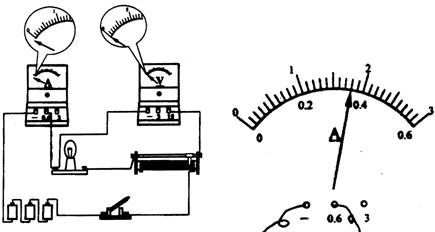 在测定小灯泡额定功率的实验中,有电源,电流表,电压表