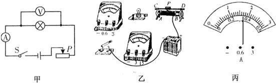 """小明做""""测定小灯泡电功率""""的实验时,连接的实物电路如图甲所示,电源电"""