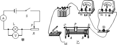 """在""""测定小灯泡的额定功率和电阻""""实验中,张寒同学用一个电压表,一个"""