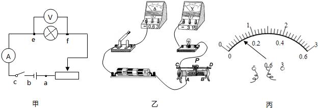 """图甲是""""测定小灯泡的电功率""""实验的电路图;图乙是连接不完整的实验"""