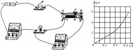 """探究用电器的电功率实验知识点 """"小李同学在""""测定小灯泡的电功率""""实验"""