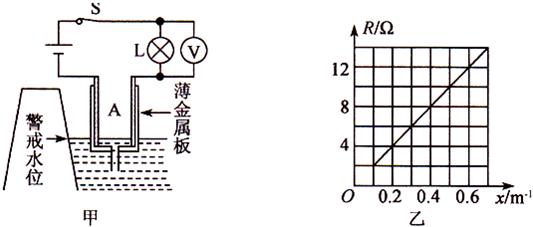 长方柱形绝缘容器a内部左右两面插有竖直薄金属板并与电路连接,底部有