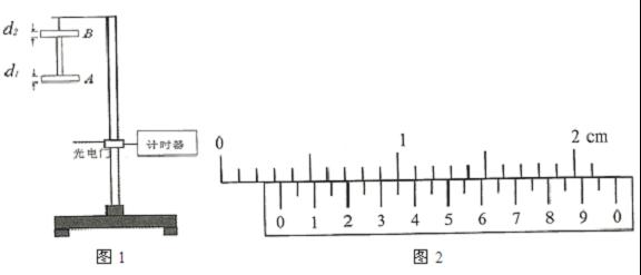 """""""如图所示是建筑工地常用的一种""""深穴打夯机.""""习题详情"""