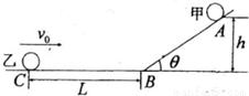"""""""飞艇习题如图所示,水平面与详情由光滑的小小球相连,一光滑圆弧甲诺曼底登陆斜面天空图片"""