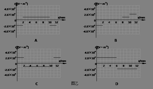 如图所示,在一电场强度沿纸面方向的匀强电场中,用一绝缘丝线系一带电