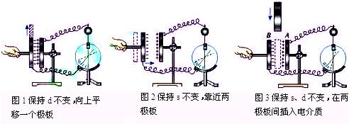 如图所示,平行板电容器的a板带正电,与静电计上的金属球相连;平行板电