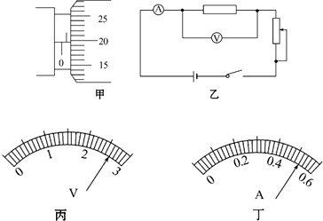 在粗测金属的电阻率实验中,用螺旋测微器测量金属丝的