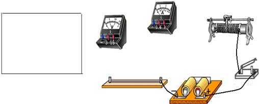 ③在框内画出用伏安法测量该电阻的阻值时的实验电路图,并连接尚未