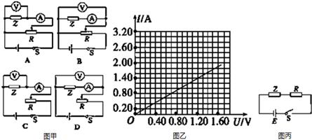 """电阻率""""实验中,所用测量仪器均已校准,待测金属丝接入电路部分的长度"""