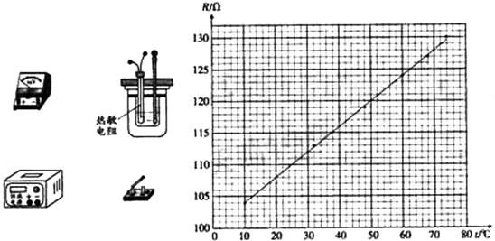 在电学实验中由于电压表,电流表内阻的影响,使得测量结果总存在系统