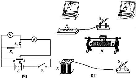 """采用""""伏安法""""测电阻,无论是""""安培表外接""""还是""""安培表内接""""都会出现"""
