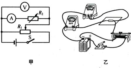 需要电阻箱与电流表串联