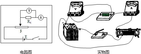 """""""用伏安法测量一个定值电阻的电阻值,现有的.""""习题详情"""