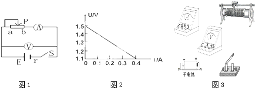 如图甲为欧姆表电路的原理图,某兴趣小组认为欧姆表内部(图中虚线框内