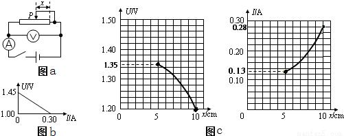 测定电源的电动势和内阻知识点