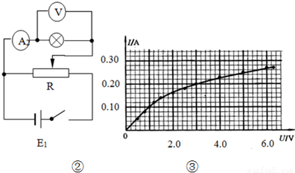 """""""习题详情  .远小于电压表的内阻,属于小电阻,电流表采用外接法."""
