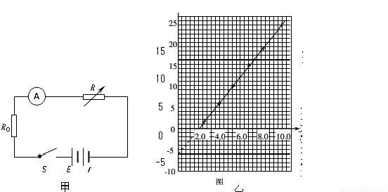 """""""习题详情  按图甲所示的电路测量两节干电池串联而成的电池组的电动"""