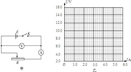 内阻的实验中,现有下列器材:待测干电池一节