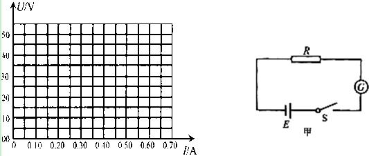 某同学用如图所示的电路测量两节干电池串联而成的电池组的电动势e和